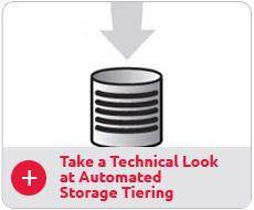 Automated Storage Tiering
