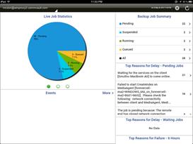 CommVault Monitor App