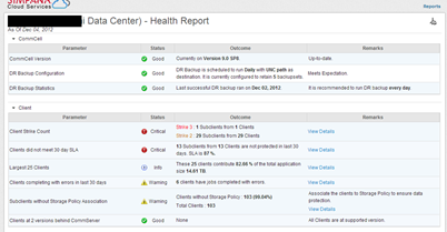 Health Check Reporting to Optimize the Environment