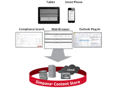 Search, View, Retrieve Managed Data in the ContentStore