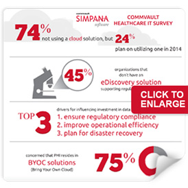 2014 Healthcare Infographic