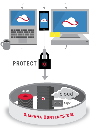 Protect virtual machines infographic