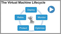 CommVault VM Lifecycle Management